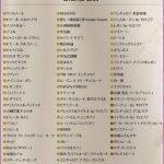 ながの東急のショコラ ダムール2017の開催日時は?おすすめチョコや混雑状況も!